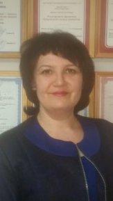 глущенко алёна юрьевна нижний тагил
